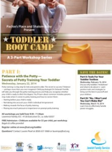 Toddler Boot Camp Potty Training